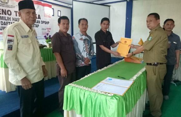 Final.. DPT Kepahiang 110.822 #Ini Rekapitulasi Per Kecamatan